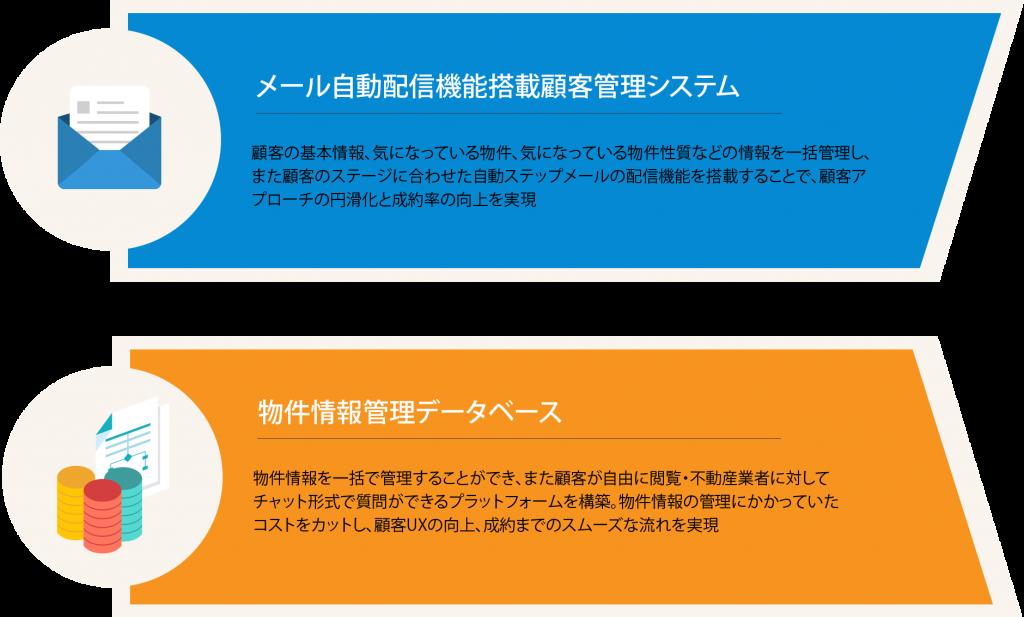 f-system-image03