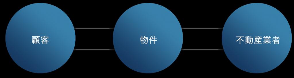 f-system-image01